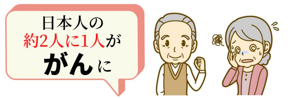 日本人のがん罹患率